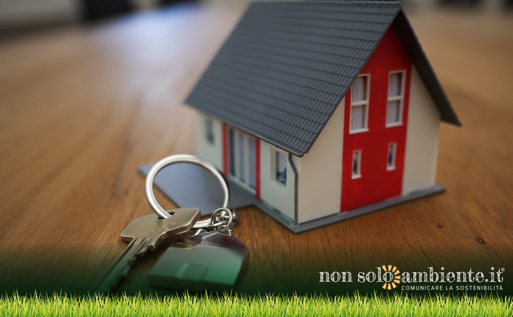 What is the impact of Real Estate?